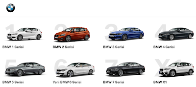 BMW Türkiye 2019 Satış Rakamları ve Fiyatları, Türkiye'deki Otomotiv Sektörü