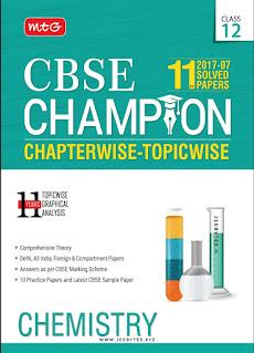 MTG Champion Chemistry