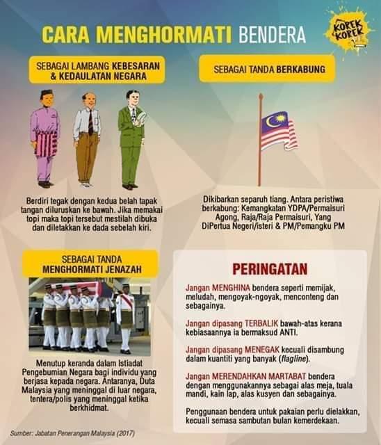 Protokol Susunan Bendera Terkini 2019 Layanlah Berita Terkini Tips Berguna Maklumat