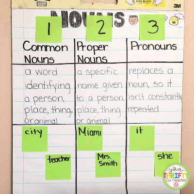 Looking for parts of speech anchor charts for upper elementary? These anchor charts and quick and easy to make.
