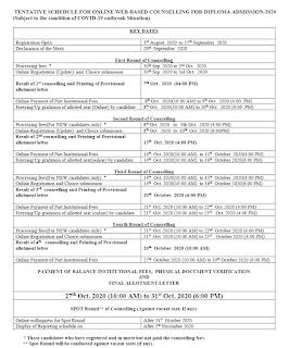 Delhi Polytechnic Admission schedule 2020-2021