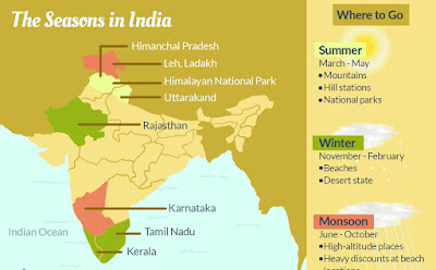 CLIMATE of INDIA - Indian Geography KAS