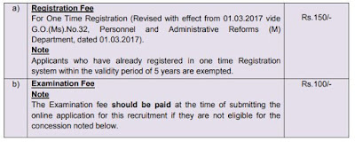 TNPSC 54 Assistant Recruitment 2017