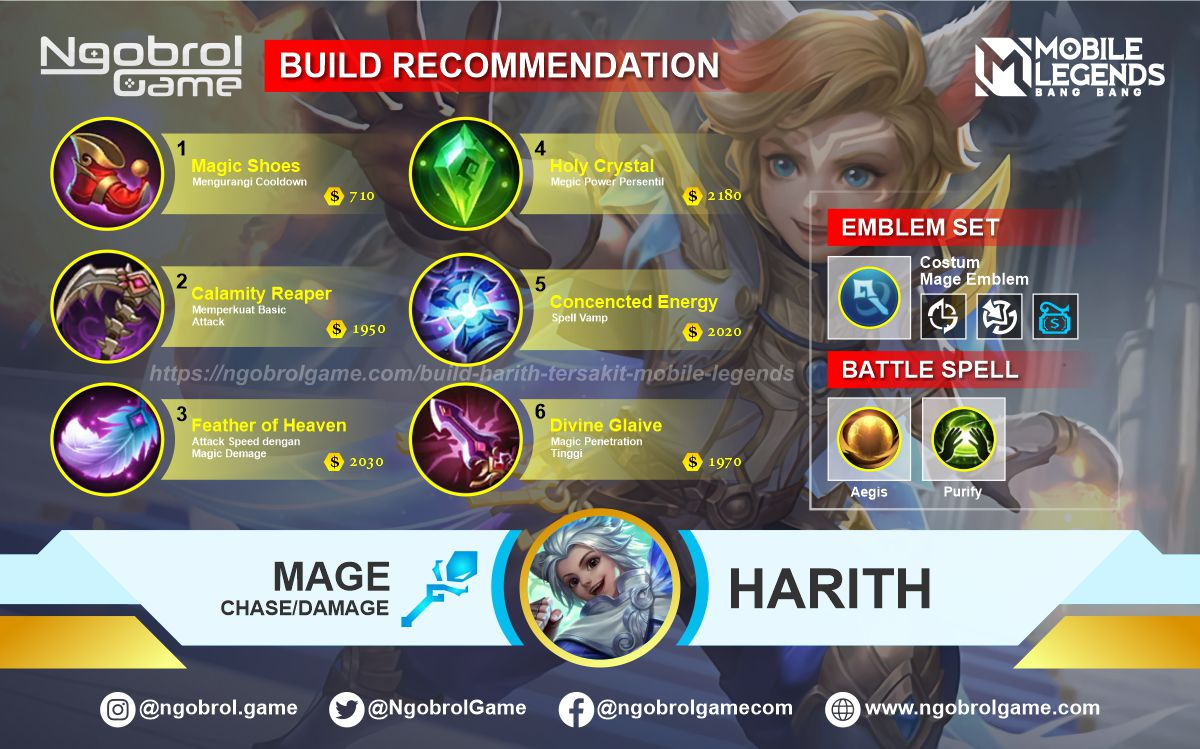 Build Harith Tersakit 2021 Mobile Legends