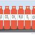 Gases estufas, vapor de água e o GWP