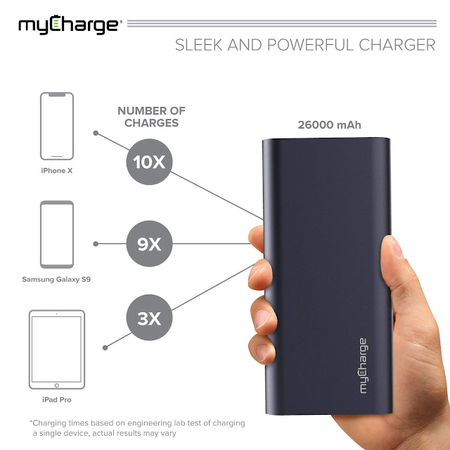 Go Back To School With myCharge RazorExtreme PD