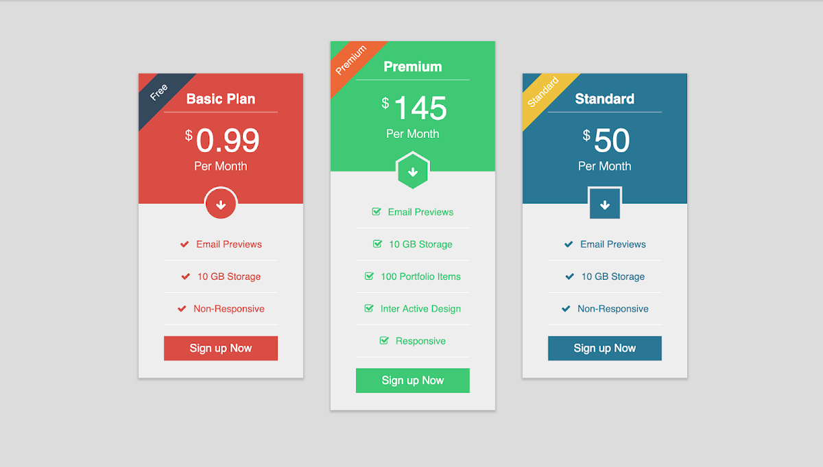 Individualistic Pricing Tables