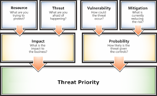 threatmodel.png