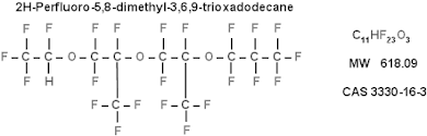 PFDTD structure
