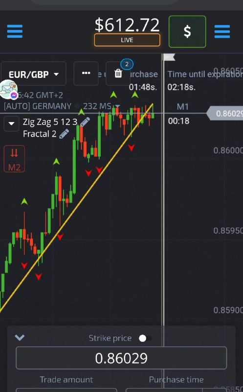 Binary & forex price action guideline part-2