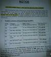 AMC Center UHQ Quta Relation & Sports Army Rally Bharti 2020 | AMC Bharti Job Info