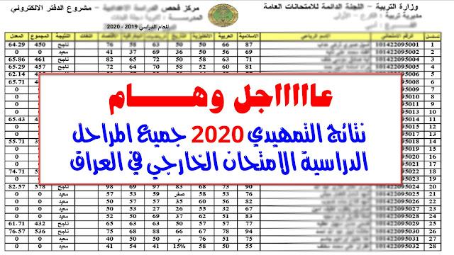 اعلان نتائج الامتحانات التمهيدية للصف السادس الاعدادي لسنة 2019-2020.