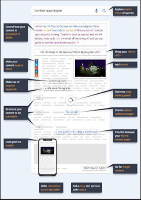 Mengatur Template SEO Friendly Pada Blogspot