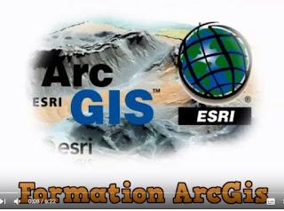 Géoréférencement d'une carte raster avec ArcGIS, Création d'une base de donneés personnelle arcmap, géoréferencement d'une carte sur arcMap sous windows, Création d'une base de données arcmap, mise en page d une carte avec arcGIS
