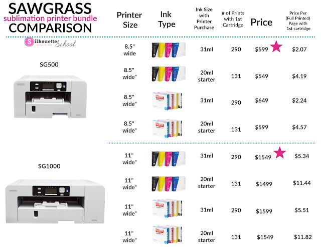 sawgrass printers, sublimation, sublimation blanks, EasySubli printable material, sublimation mug