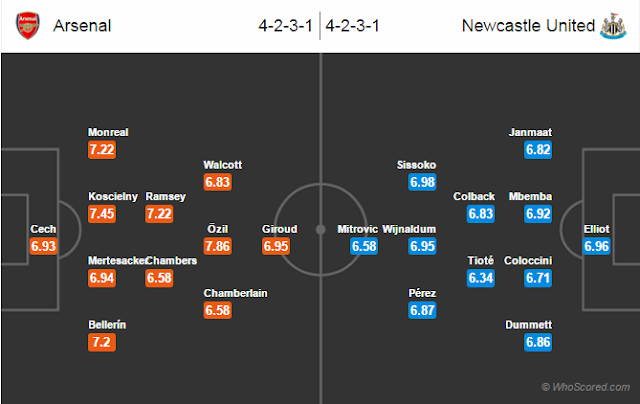 Possible Lineups, Team News, Stats – Arsenal vs Newcastle United