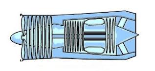 تربوفان Turbofans