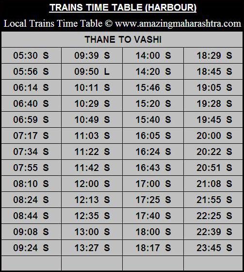 Amazing Maharashtra Konkan Railway Time Table