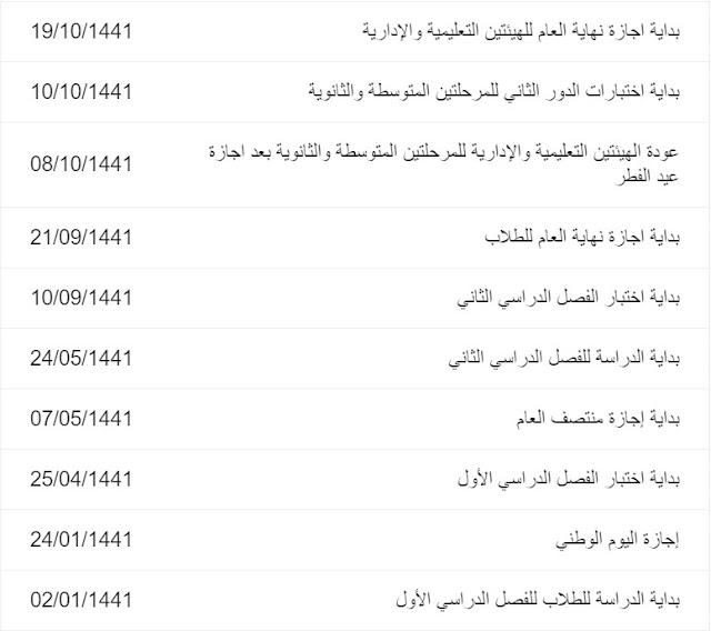 التقويم الدراسي الهجري افتتاح المدارس الترم الثاني في السعودية لعام 1441 وزارة التربية والتعليم الإجازات الرسمية