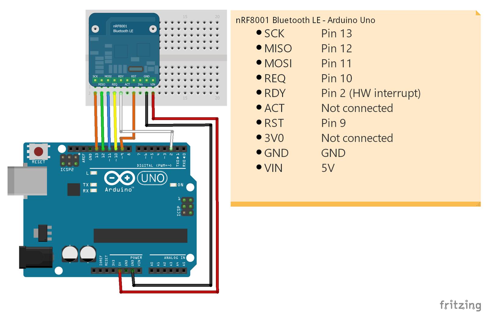Arduino er adafruit nrf bluetooth le