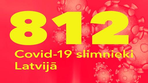 Koronavīrusa saslimušo skaits Latvijā 26.04.2020.