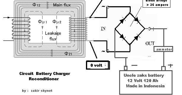 Battery Solutions Battery Charger Reconditioner