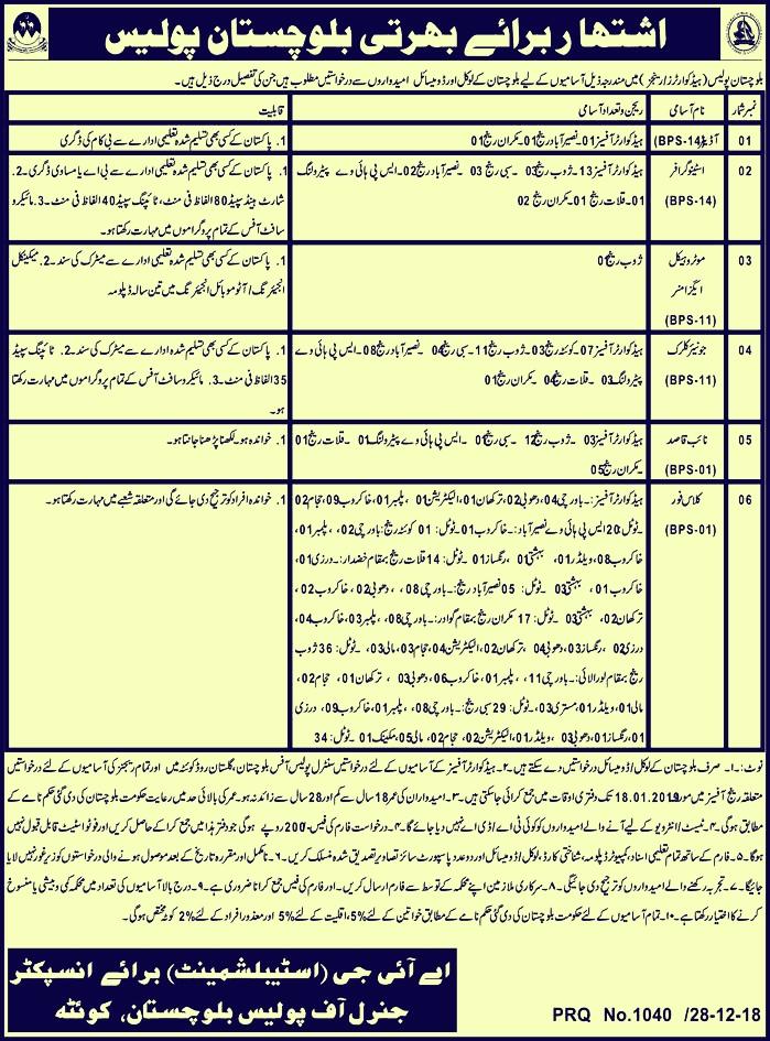Balochistan Police Headquarters Jobs 2019   371+ Vacancies