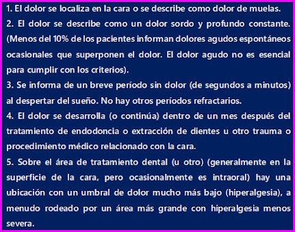 """<img src=""""Criterios- de- Marbach JJ diagnostico de Atypical Odontalgia-Phantom Tooth Pain.jpg"""" alt=""""width = """"466"""" height """"367 = """"0"""" alt = """"Cuadro resumen con los criterios diagnósticos odontalgía atípica o fantasma."""">"""