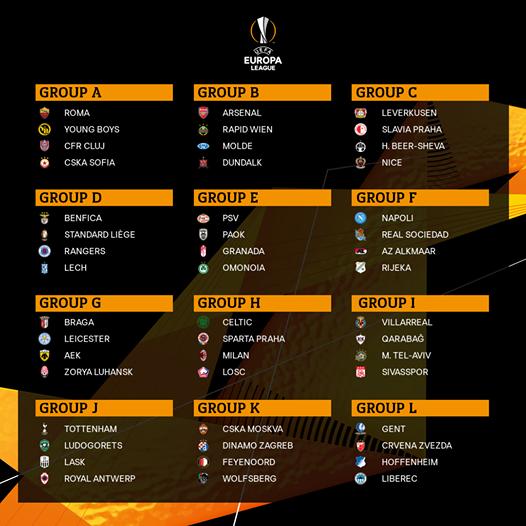 Kết quả bốc thăm vòng bảng Europa League: Các CLB lớn 'dễ thở'