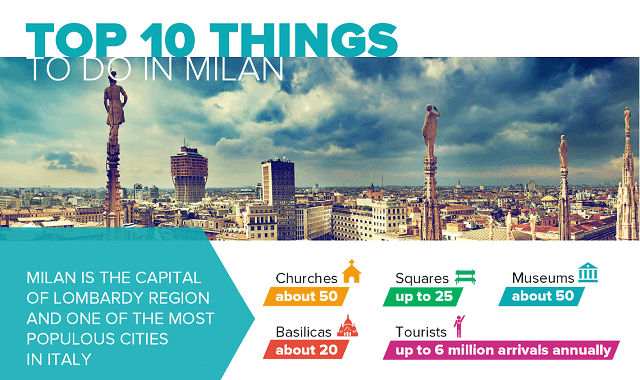 Top 10 Things to Experience in Milan