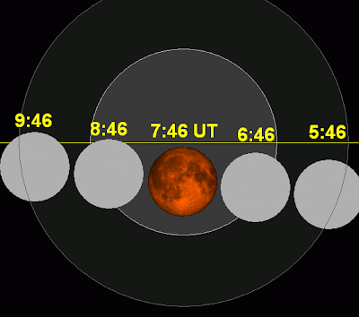 Oftentimes, the full moon appears coppery red during   a total lunar eclipse because of the dispersed light from all the Earth's sunrises and sunsets fall on the face of the moon. Thus the term Blood Moon can be and is applied to any< and all total lunar eclipses.