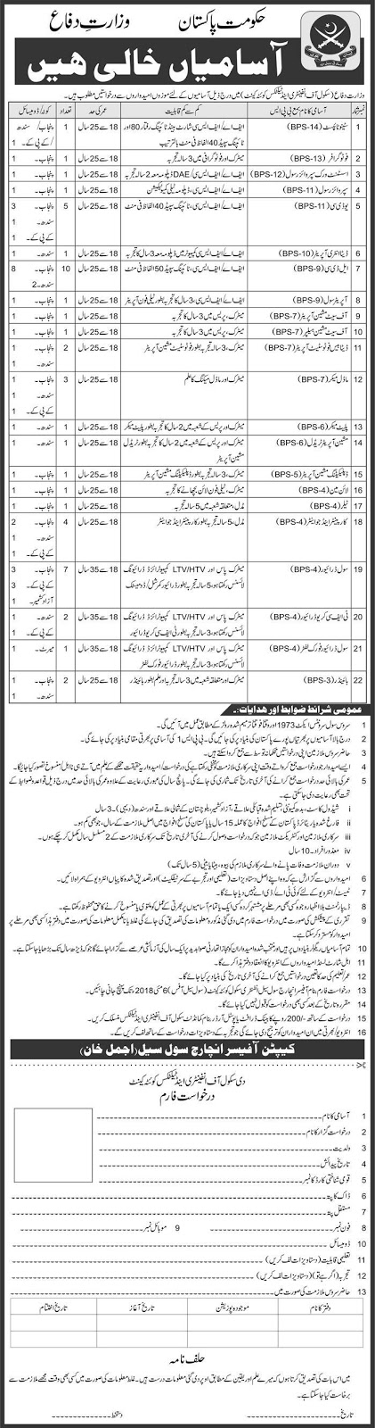 Jobs in Ministry Of Defence Govt Of Pakistan April 2018 - Application form Download