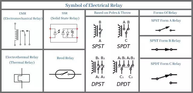 What is Electrical Relay