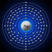Nobelyum atomu ve elektronları