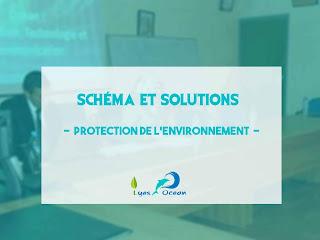 Schema et solutions (protection de l'environnement)