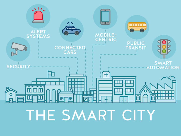 Smart-Cities-Features.png