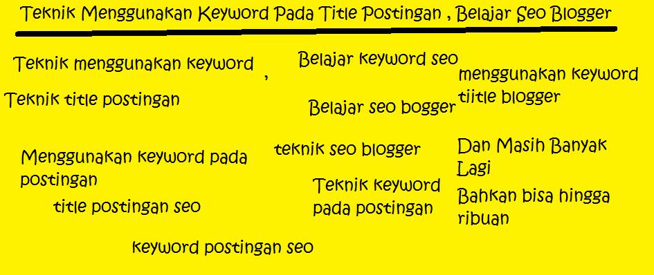 Susun Setiap Kata untuk mendapatkan banyak keyword