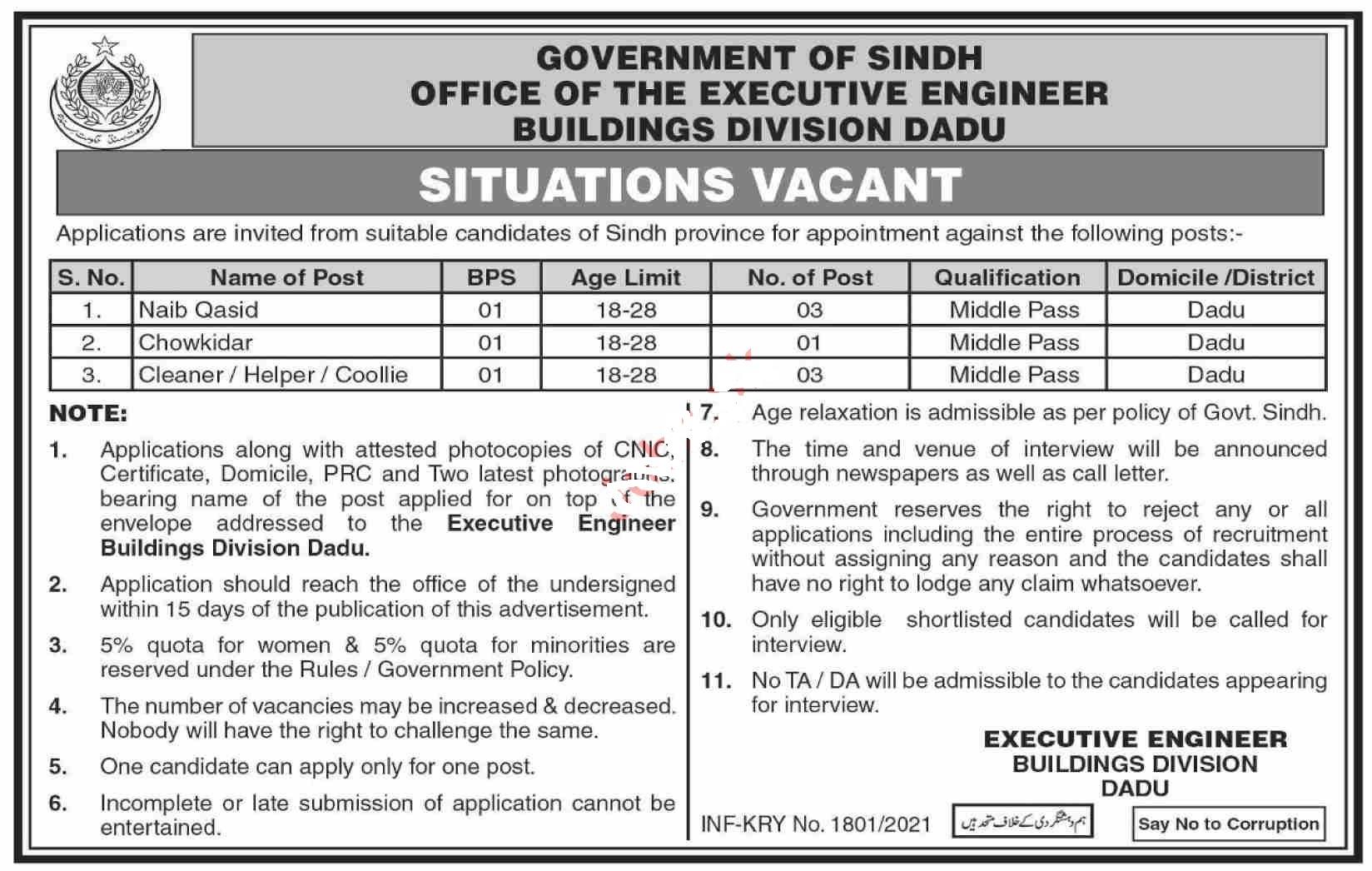 Buildings Division Dadu Jobs 2021 for Naib Qasid