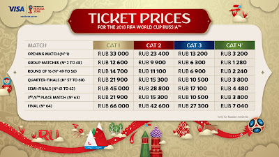 FIFA World Cup 2018 Tickets Prices