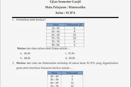Soal Ujian Kelas X dan XI IPA Pelajaran Matematika