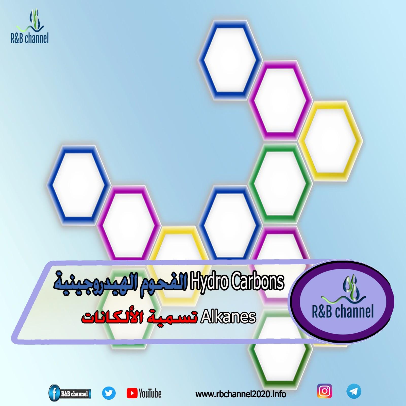 الفحوم الهيدروجينية Hydro Carbons تسمية الألكانات Alkanes