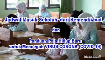 Panduan Pola Hidup Baru untuk Mencegah VIRUS CORONA (COVID-19)