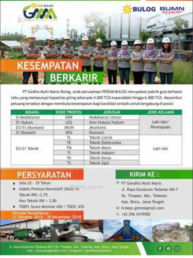 Rekrutmen Terbaru PT Gendhis Multi Manis (PERUM BULOG GROUP)