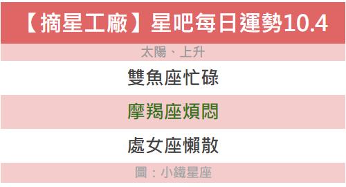 【摘星工廠】星吧每日運勢2018.10.4