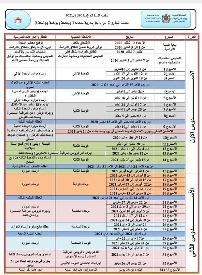 تنظيم السنة الدراسية حسب المقرر الوزاري 2020