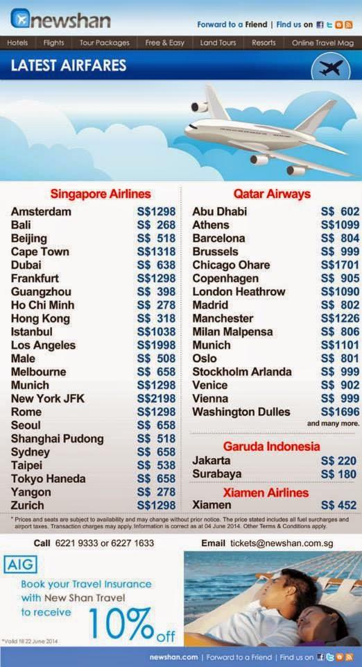 Aig Travel Insurance Japan