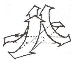 Struktur gunung yang bersifat horizontal dan vertical (Frick, 1997)
