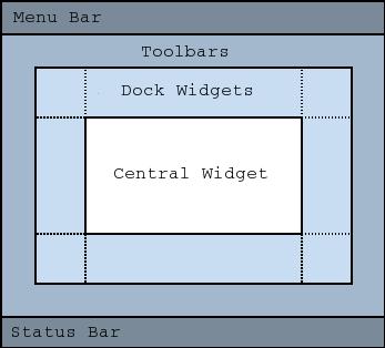 centralwidget