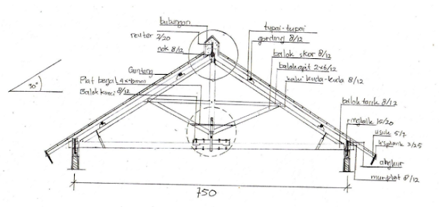 Rencana Atap Pelana Dan Strukturnya
