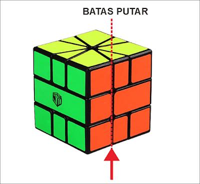 contoh solving square-1